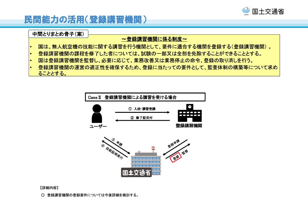 登録講習機関に係る制度の説明画像