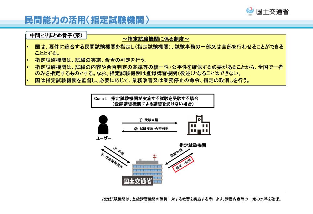 指定試験機関に係る制度の説明画像